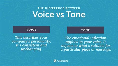 How To Establish A Unique Brand Voice And Tone The Best Way Brand Voice Template