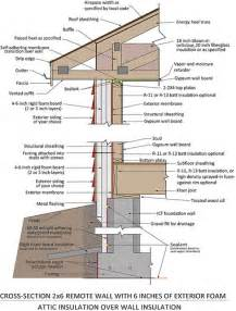 Exterior Wall Thickness Designers Can Plumbing Be Installed On An Exterior Wall