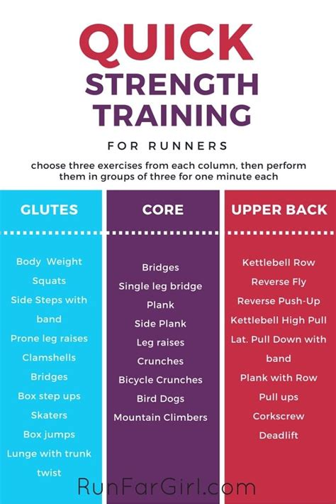 25 best ideas about strength for runners on