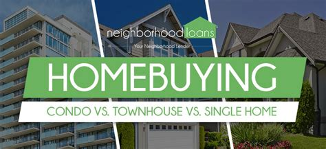 buying townhouse vs house buying townhouse vs house 28 images solving the homebuyer s condo or house dilemma