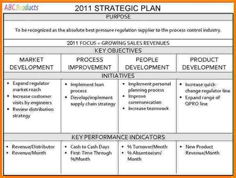 one page proposal template sample job compliant depiction and