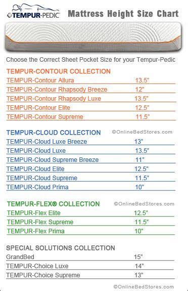 Tempur Pedic Beds Sheets That Fit Tempur Pedic Mattresses Obs