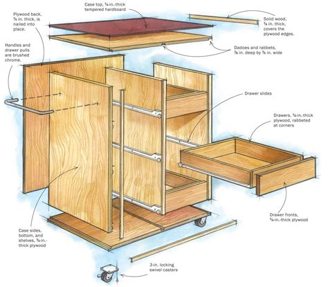 kitchen cabinet plans woodworking plywood shop projects shopnotes magazine storage