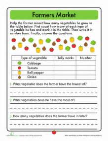 tally time at the farmers market worksheet education com