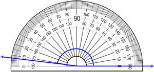 protractor template to print measuring angles with a protractor lesson
