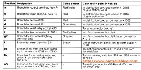 e36 seat wiring diagram 23 wiring diagram images