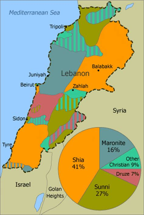 map of lebanon by religious sect