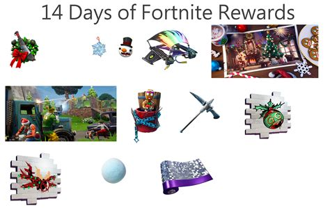 dataminers discover   days  fortnite