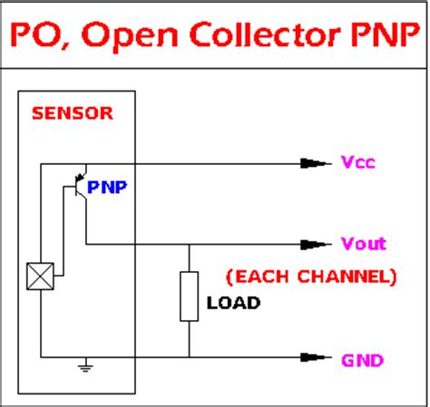 transistor opening sensor selection wizard step 3 of 5 sensor solutions available sensor electrical options for