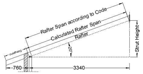 What Is The Maximum Span For A 2x10 Floor Joist by Image Gallery Joist Span Formula