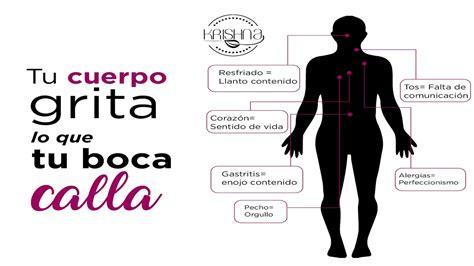 tu cuerpo conoce por 0746083866 tu cuerpo grita lo que tu boca calla enfermedades youtube