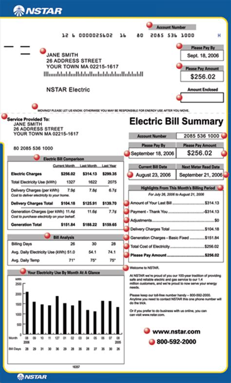 Electrical Wiring Commercial Book Canadian Electrical Code Book Elsavadorla Electric Bill Template