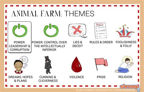 themes abuse of power in the crucible essay on abuse of power in animal farm docoments ojazlink