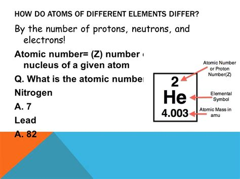 Number Of Protons In Lead by The Atom Ppt