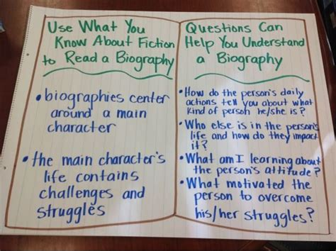 biography vs autobiography anchor chart lucy calkins first grade info writing mcelhinny s center