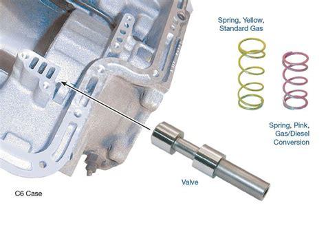 sonnax oversized modulator valve kit