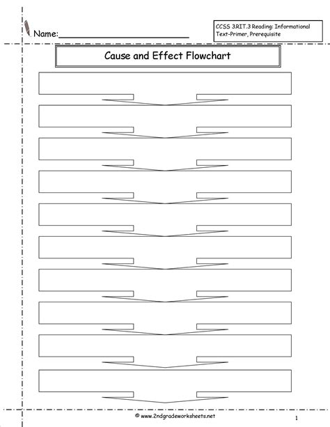 cause and effect flow chart template flow chart template for microsoft word book template free