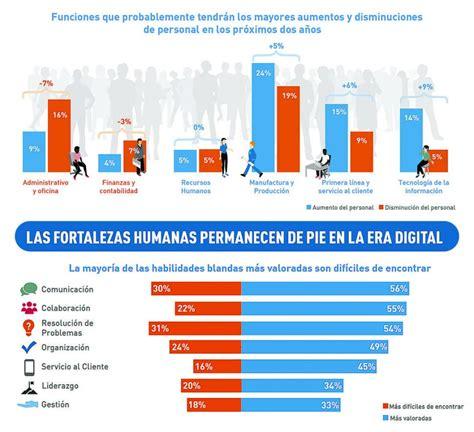 mercado laboral clasificados la gaceta tucumn argentina las habilidades marcar 225 n la diferencia la gaceta