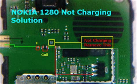 Nokia Senter 1280 nokia new hardware all solution nokia 1280 all hardware