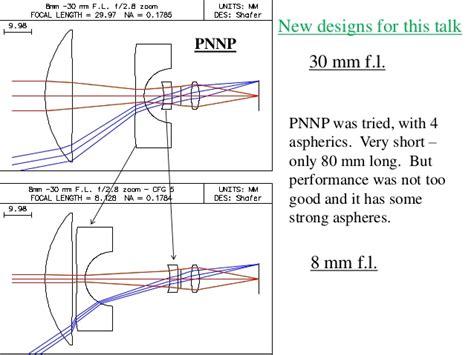 design zoom lens a zoom lens design method july 3 2013