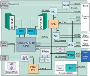 server wiring diagram
