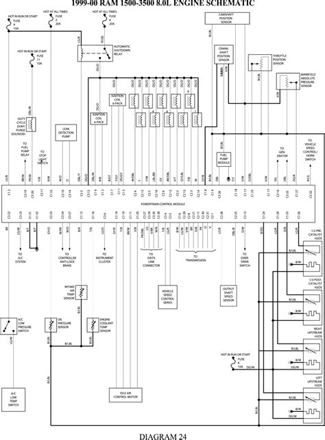 1999 dodge ram 2500 trailer wiring diagram efcaviation