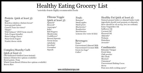 healthy grocery shopping list template healthy foods grocery list grocery list template