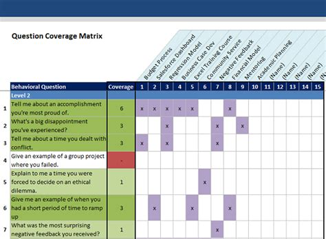 Mba Decision Tracket by Matrix Excel Template Christopherbathum Co