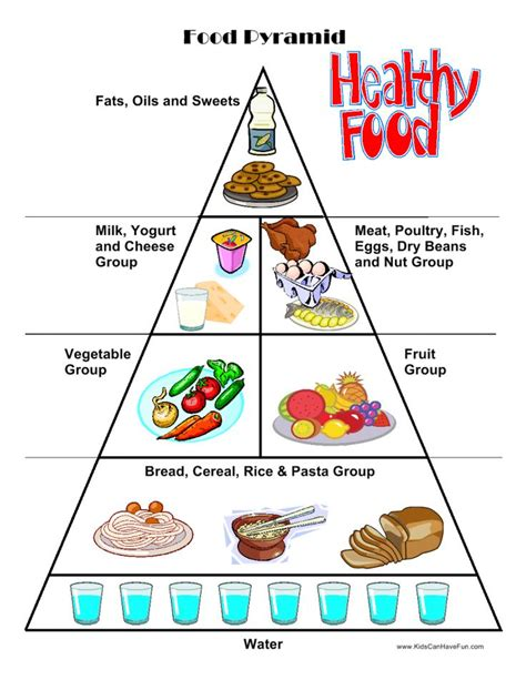 food pyramid food worksheets cut paste activities food pyramid it