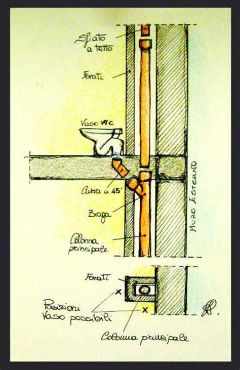 misure scarichi bagno impianto idraulico bagno