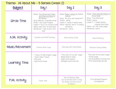 Five Senses Lesson Plan Preschool And Toddler All About Me Activities Play Learn Love Sra Corrective Reading Lesson Plan Template