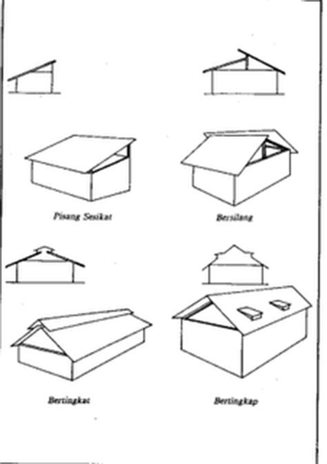 Contoh Layout Notula Rapat Yang Akan Digunakan by Siswazah Penternak Ruminan Pembinaan Kandang