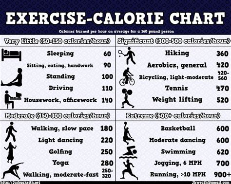weight loss calories burned many ask me the same questions and again