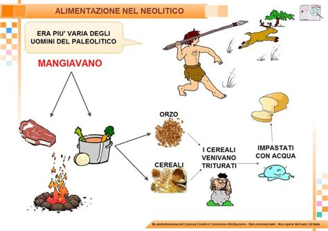 ricerca alimentazione preistoria sc elementare aiutodislessia net scuola