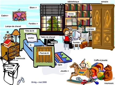Dans La Chambre by D 233 Crire Une Chambre Situer Les Objets Fran 231 Ais