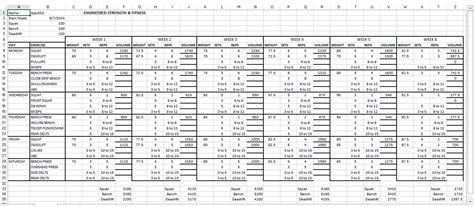 undulating periodization template some free basic blocks dup methodology