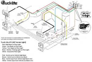 smith brothers services throughout truck lite wiring diagram techunick biz