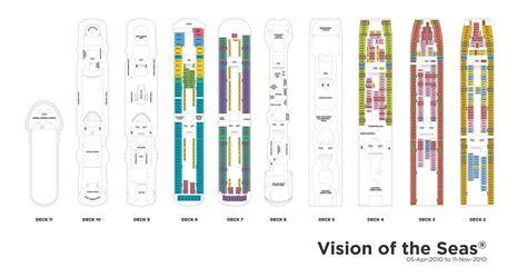 vision of the seas deck 8 royal caribbean international vision of the seas