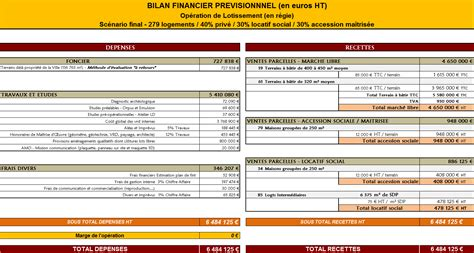 Calendrier Budgetaire M14 Bilan Financier Et Plan De Financement Des Zones D
