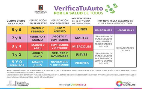 calendario de circulacion costos calendarios y requisitos de la verificaci 243 n vehicular