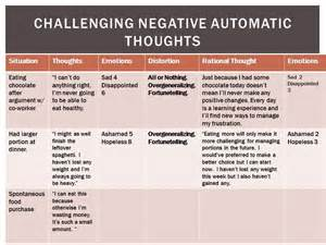 image gallery negative automatic thoughts