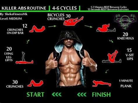 begginer home ab workout sixpack routine min