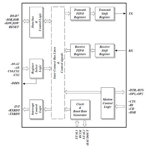 atmega328 block diagram serial communication learn sparkfun