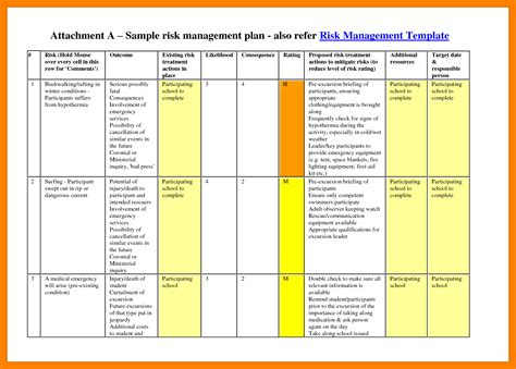 Commitment Letter Risk Management Plan 4 Risk Management Plan Template Introduction Letter