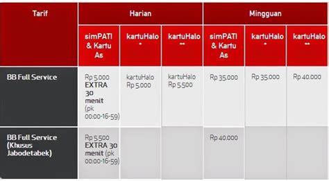 cara menipulasi paket midnight indosat harga spesifikasi telkomsel kuota data rp 25 000 terbaru