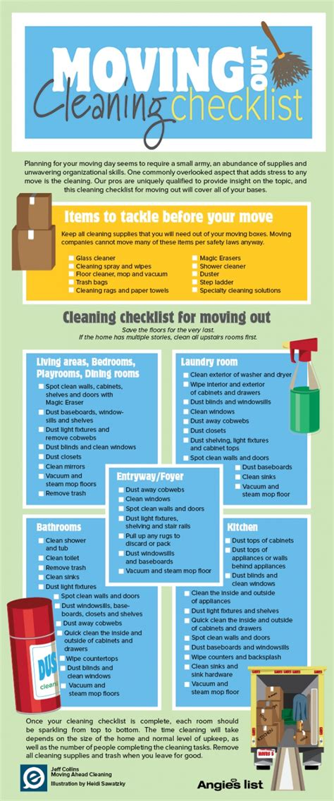 Move Out Cleaning Needed Infographic Moving Out Cleaning Checklist Angies List