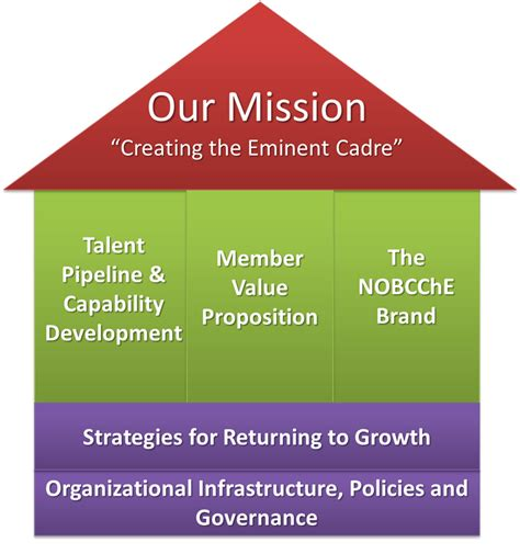 amazon com one strategy organization planning and decision strategy