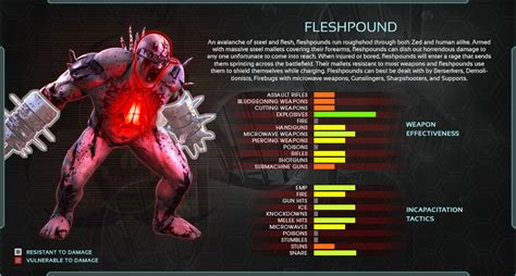 killing floor 2 king flesh pound fleshpound killing floor 2 tripwire interactive wiki