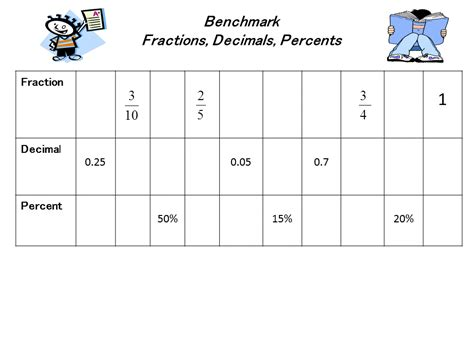 Benchmark Fractions Worksheet by Search Results For Benchmark Fractions Chart Calendar 2015