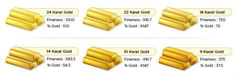 different colors of gold understanding your karats